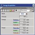 SIMATIC-ориентированная Система Энергоуправления